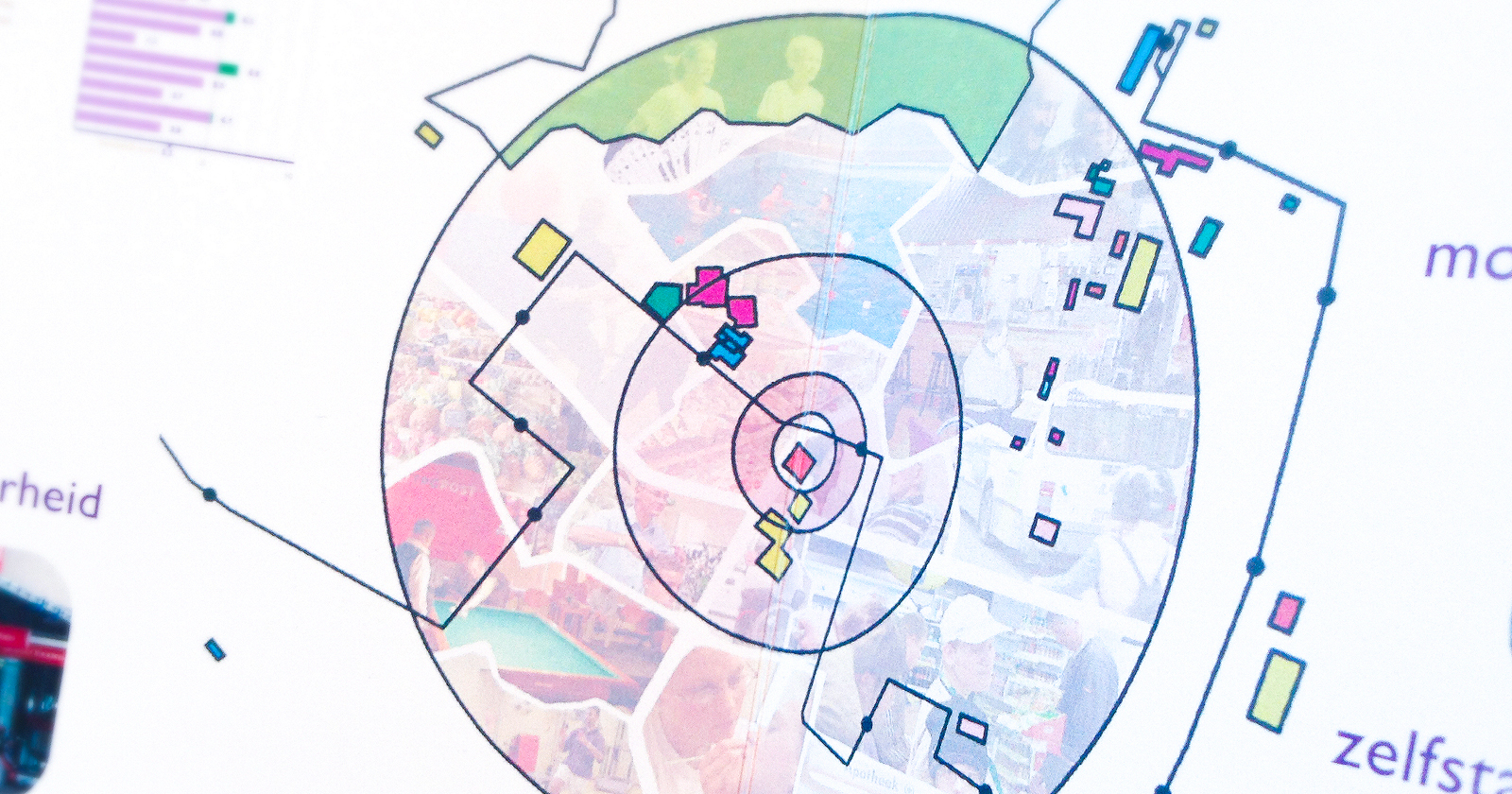 info-cartografics11Zorg en Stad