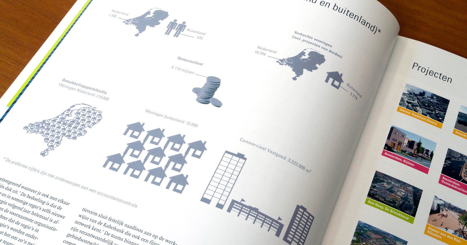 info-cartografics17-Bouwfonds